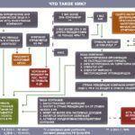 Уведомление о контролируемых иностранных компаниях